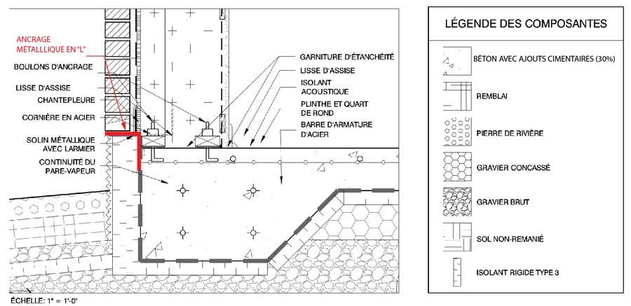 Dalle monolithique comment construire une dalle sur sol for Dalle sur sol maison