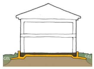dans le cas d 39 une dalle ou d 39 un vide sanitaire est il obligatoire d 39 excaver pour enterrer la. Black Bedroom Furniture Sets. Home Design Ideas