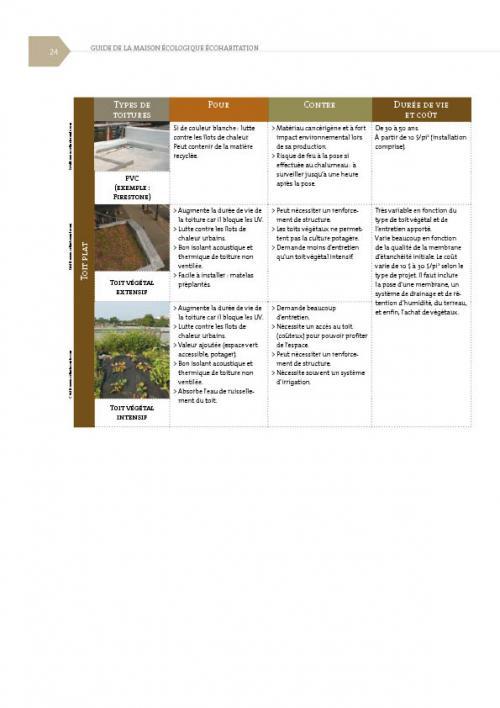 Estimation travaux maison enchanteur devis de cuisine cuisine devis tarif peinture reca devis - Devis en ligne leroy merlin ...