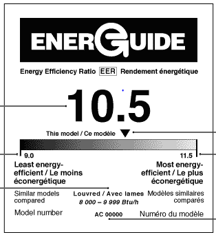 Energuide