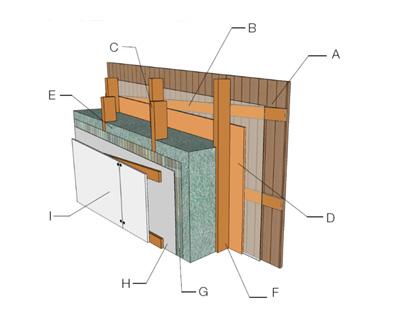 L isolation et l tanch it d une maison passive fiche for Amelioration isolation maison