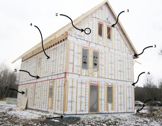 Tanch it trucs et astuces pour la maison fiche technique cohabitation - Astuce construction maison ...