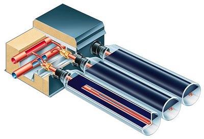 Schéma- tubes sous vide