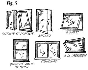 les diff rents types de ch ssis cohabitation. Black Bedroom Furniture Sets. Home Design Ideas