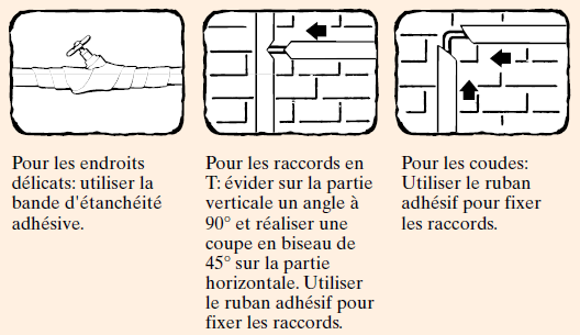 Guide d'isolation pour tuyauteries