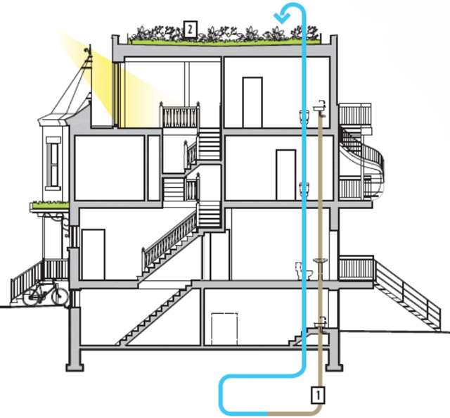 comment fonctionne un syst me de r cup ration des eaux grises cohabitation. Black Bedroom Furniture Sets. Home Design Ideas