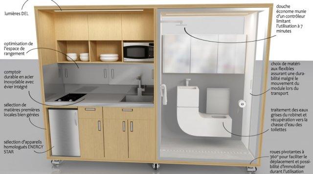 Une mini cuisine salle de bains compacte remporte un for Mini salle d eau dans une chambre
