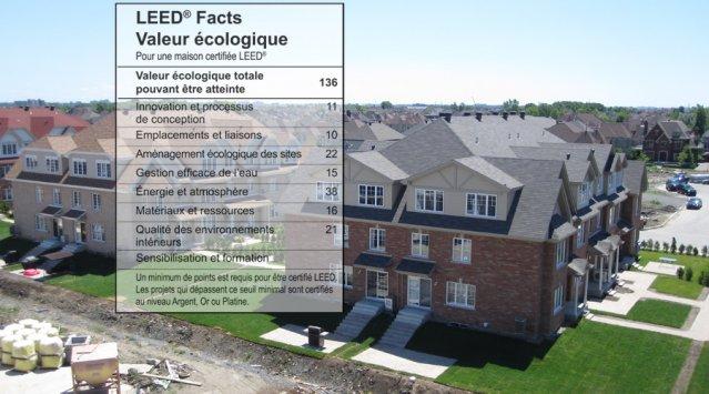 Intégrez des pratiques de construction qui ont des preuves de réelles retombées écologiques mesurables.