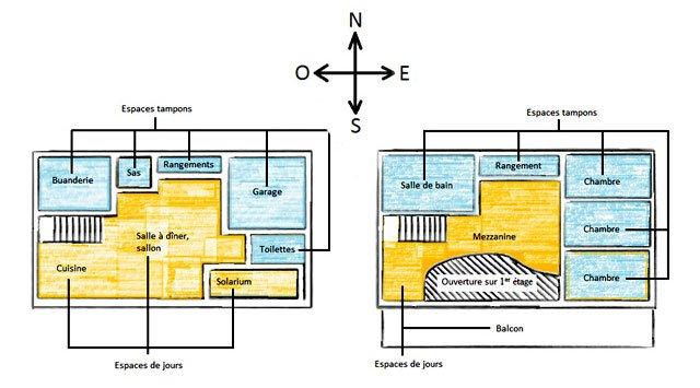La structure int rieure de la maison passive fiche - Piece de la maison en anglais ...