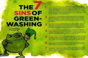 Produits verts : les fabricants mentent à tour de bras, selon TerraChoice