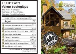 Résidence Lac Louise, LEED, habitation, certification, Laurentides