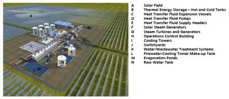 La plus grosse installation solaire au monde prévue pour Gila Bend