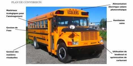 Transition bus : Un bus jaune mis au vert