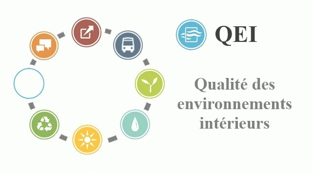 LEED Qualité des environnements intérieurs