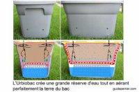 Urbiobac 2011: des bacs de cultures plus économiques pour toits-jardins