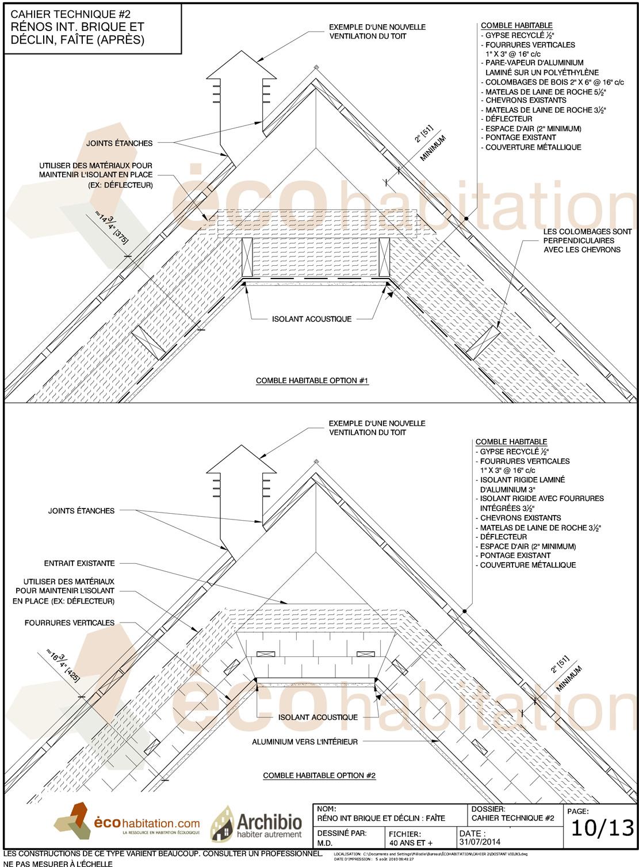 Tout sur le toit cath drale isolation et mat riaux - Toit de maison dessin ...