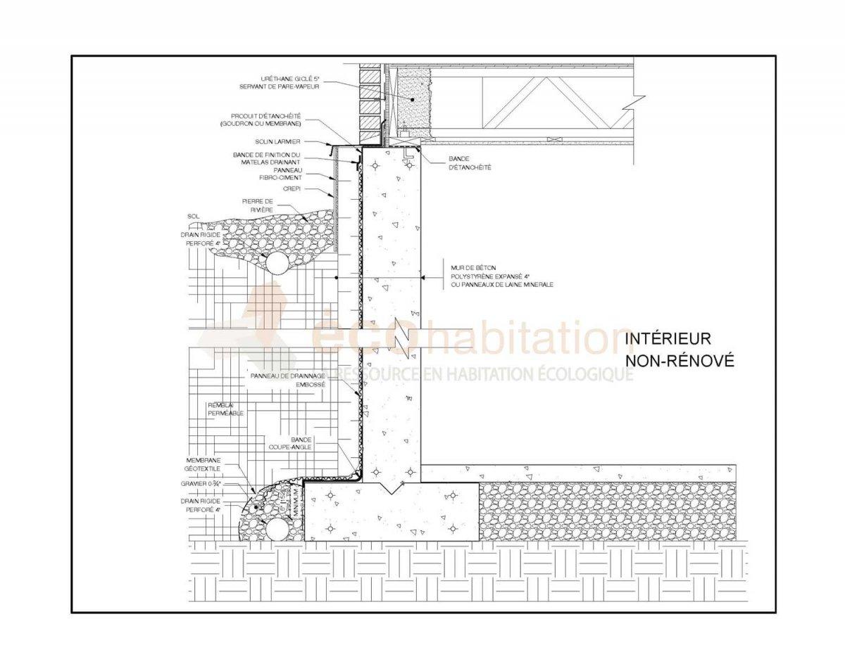 Plan de fondation d 39 une maison maison moderne - Plan de drainage maison ...
