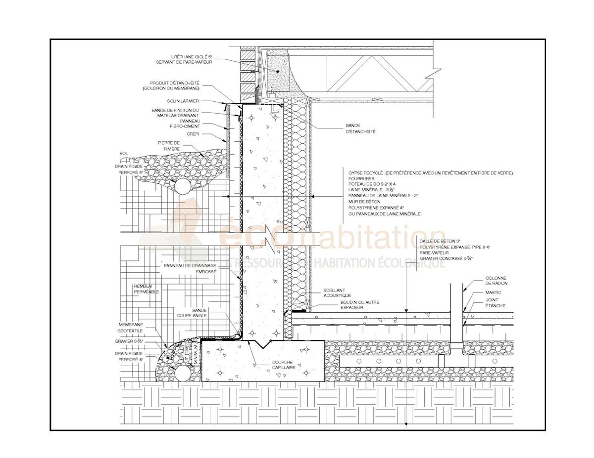 Isolation fondations drainage meilleures pratiques pour for Isolation des murs exterieur