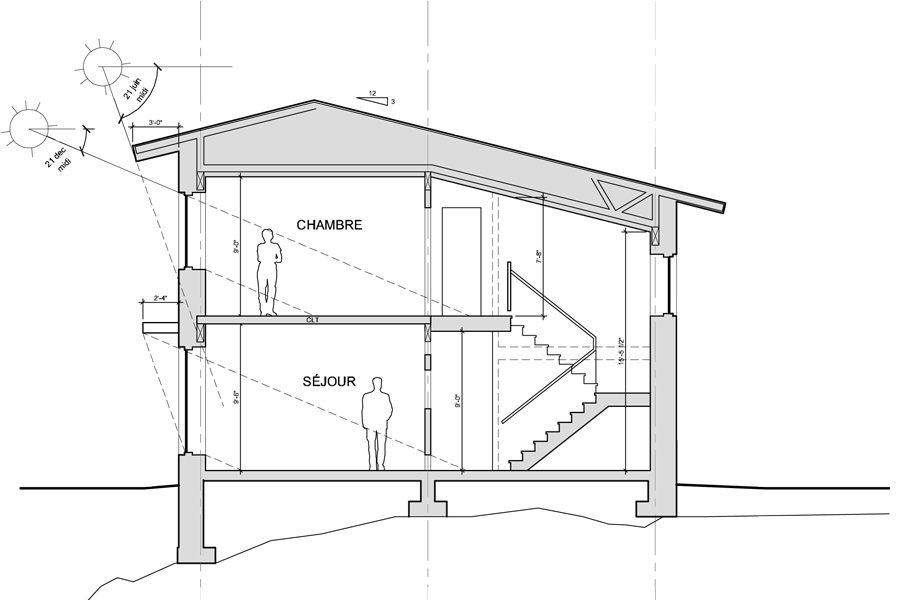Au saguenay une maison chauff e par le soleil difi e par for Dessin architecte maison