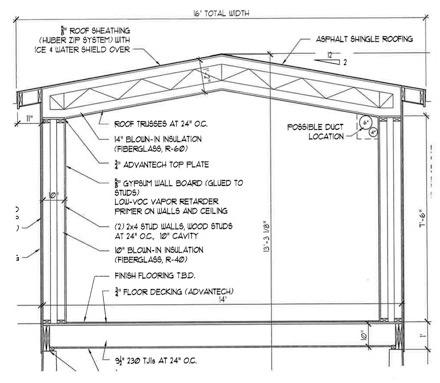 Solutions pour maisons mobiles roulottes trailer park - Revetement isolant exterieur maison ...