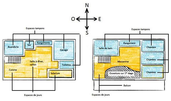 plan de maison passive