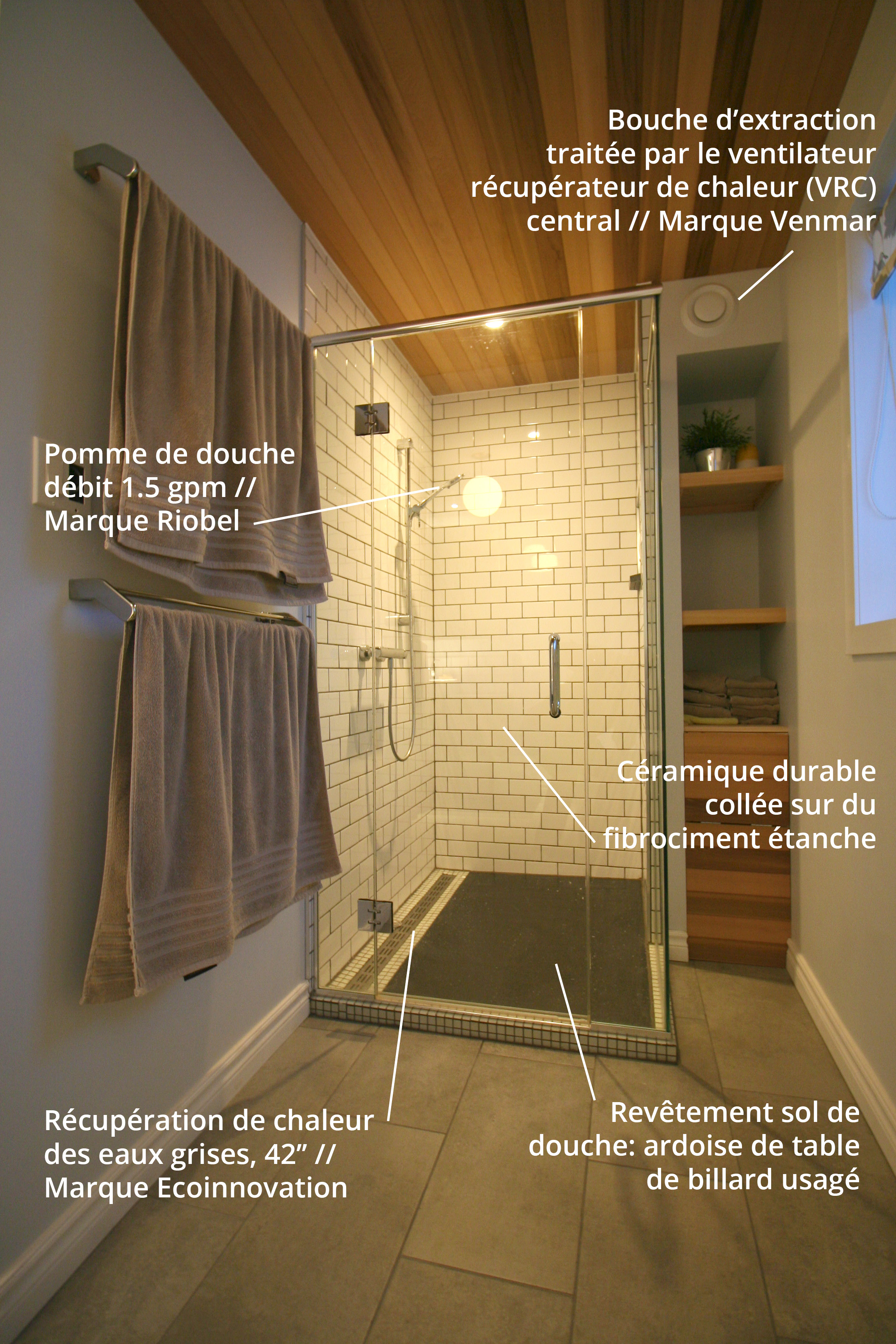 Vanite Salle De Bain Kijiji Saguenay ~ Une 1 Re Certification R Novation Cohabitation Saguenay